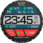 Militar1 Amazfit Pace Watchface