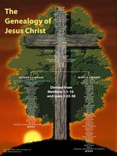 Genealogy of Jesus Christ