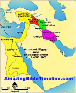 Assyria,Biblical_Place