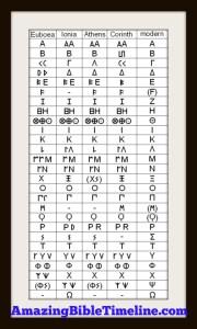 Greek_Universal_Language_300_BC_to_200_AD