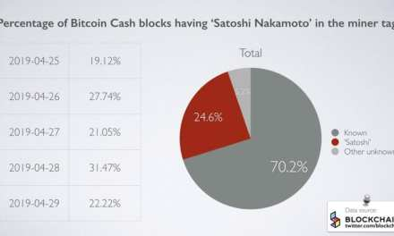 "Bitcoin Cash blocks tagged with ""Satoshi Nakamoto,"" rumors of impending attack"