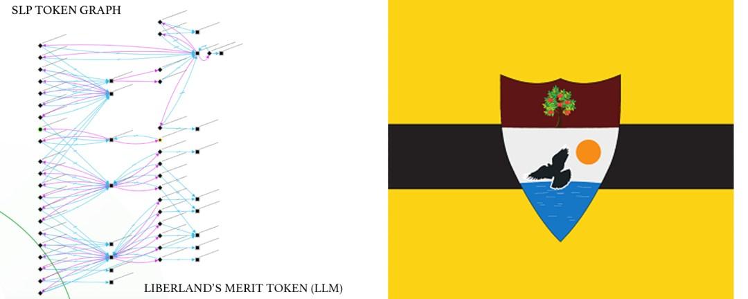 Liberland's Merit Token Built on Bitcoin Cash Captures a $1M Market Cap