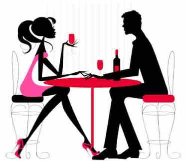 People prefer to date a nonsmoker