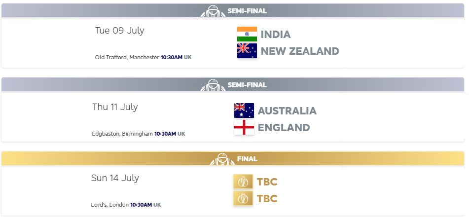 icc cricket world cup 2019 semi finals matches schedule comments