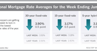 rates062317.png