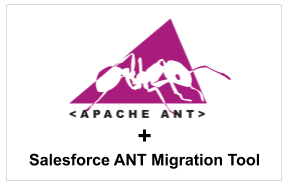 Salesforce ANT Migration Tool