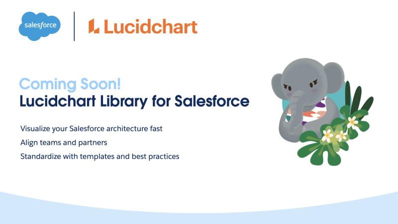 """, Bibliothèque Lucidchart pour Salesforce<span class=""""wtr-time-wrap after-title""""><span class=""""wtr-time-number"""">1</span> minutes de lecture</span>"""