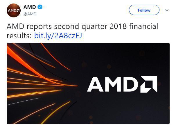 AMD's tweet | Source: Twitter