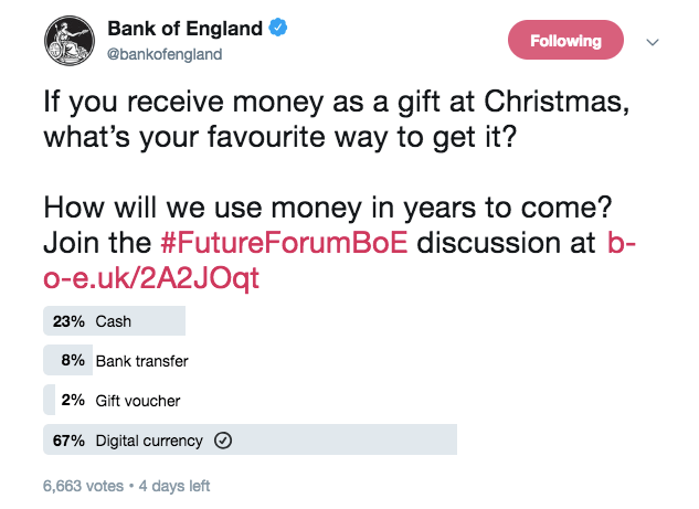 Bank of England poll on Twitter   Source: Twitter