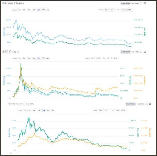 Recent tweet by WhalePanda depicting correlation | Source: Twitter
