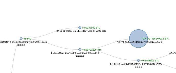 Source: Blockchain.com