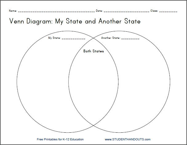 using a venn diagram to compare and contrast jeep wrangler wiring 2016 social studies the esol my state worksheet