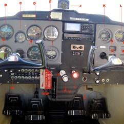 Cessna 172 Dashboard Diagram Model A Ford 12 Volt Wiring 150 Engine 182