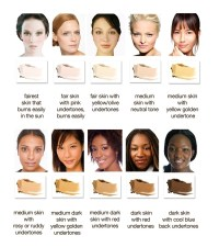 undertone | Makeup reviews, hair ideas, nail art & more~