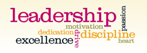 Roles and Responsibilities of a Leader