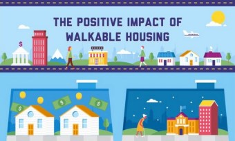 The Positive Impact of Walkable Housing