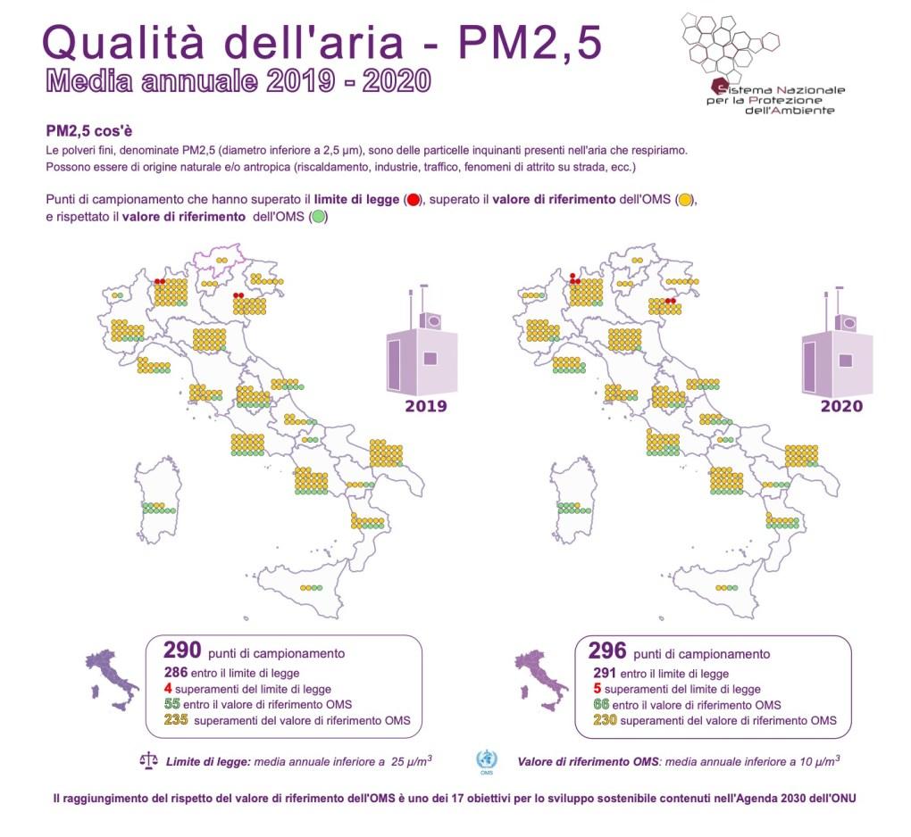 dati PM2,5 SNPA 2019-2020