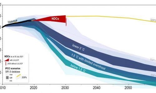 Secondo un rapporto ONU le emissioni globali di gas a effetto serra potrebbero aumentare al 2030 del 16% rispetto al 2010