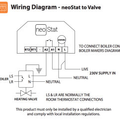 Underfloor Heating Thermostat Wiring Diagram 1987 Mazda B2000 Radio An Installer S Guide To Wet Controls How Test Thermostats