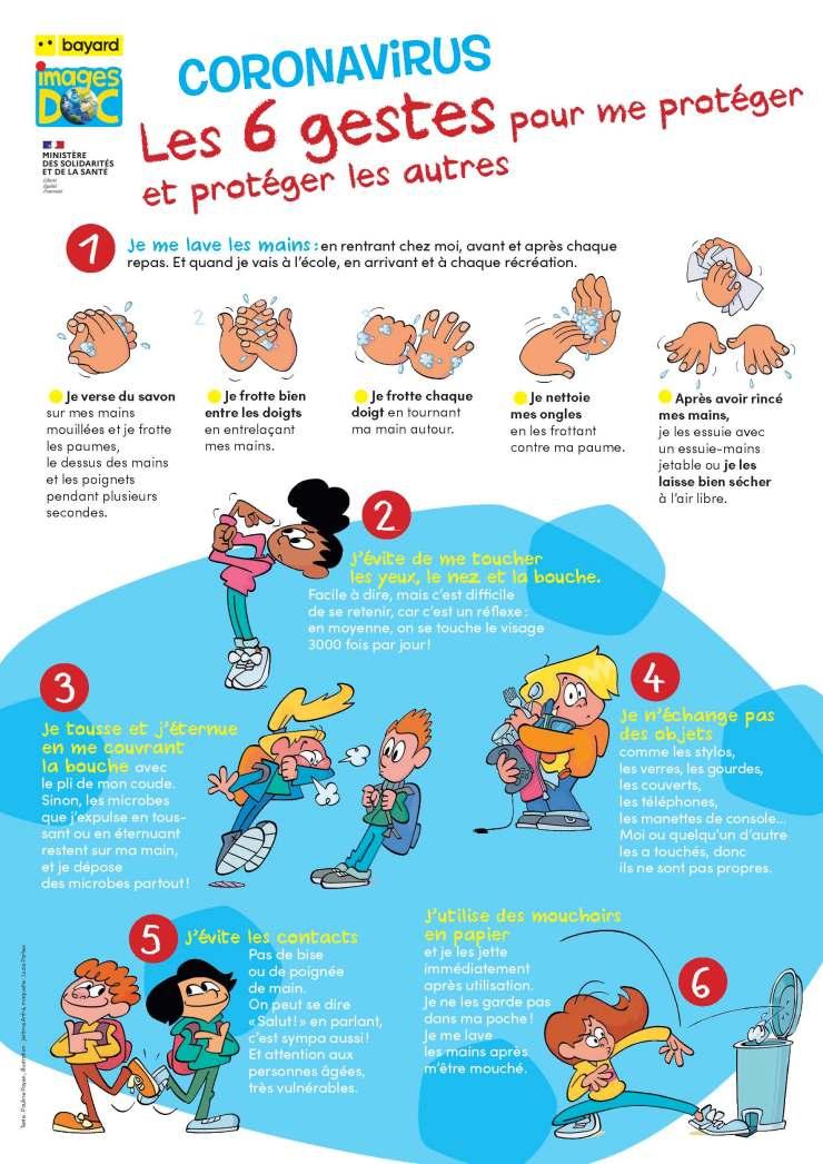 Poster-6-gestes-contre-coronavirus-réduit