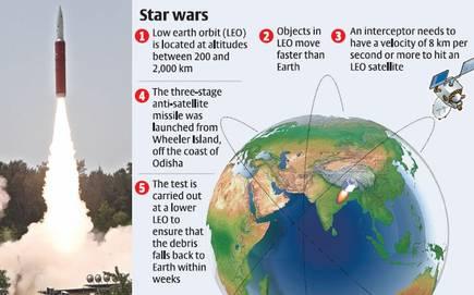 Narendra Modi announces success of Mission Shakti, India's anti-satellite missile capability