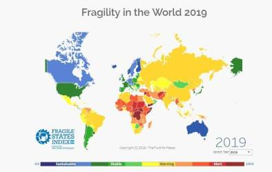 Fragile States Index 2019