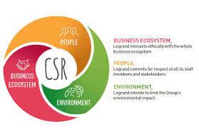 Drop prison clause, give tax credit for CSR: Injeti Srinivas Panel