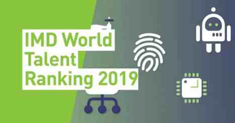 India ranked 59th in the 2019 IMD World Talent Ranking