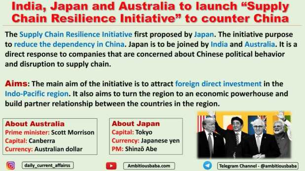 """India, Japan and Australia to launch """"Supply Chain Resilience Initiative"""" to counter China"""