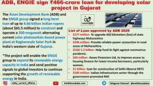 ADB, ENGIE sign ₹466-crore loan for developing solar project in Gujarat