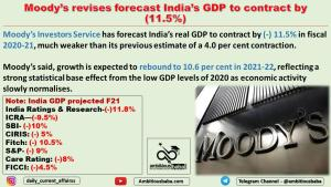 Moody's revises forecast India's GDP to contract by (-11.5%)