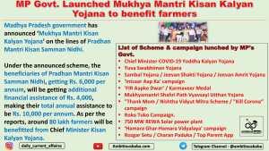 MP Govt. Launched Mukhya Mantri Kisan Kalyan Yojana to benefit farmers
