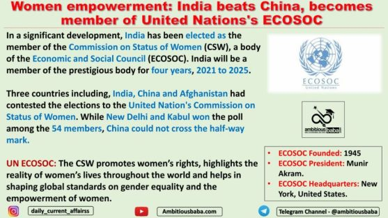 Women empowerment: India beats China, becomes member of United Nations's ECOSOC
