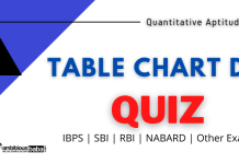 Tabluar DI quiz
