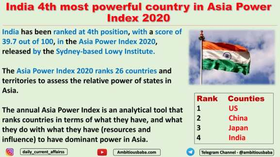 India 4th most powerful country in Asia Power Index 2020