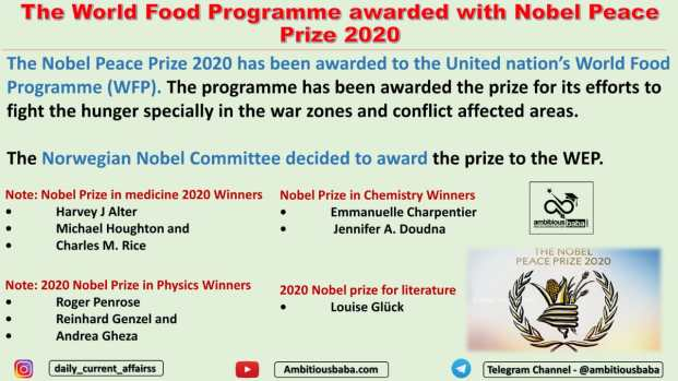 The World Food Programme awarded with Nobel Peace Prize 2020
