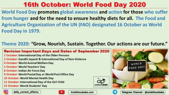16th October: World Food Day 2020