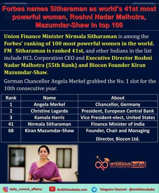 Forbes names Sitharaman as world's 41st most powerful woman, Roshni Nadar Malhotra, Mazumdar-Shaw in top 100