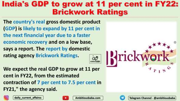 India's GDP to grow at 11 per cent in FY22: Brickwork Ratings