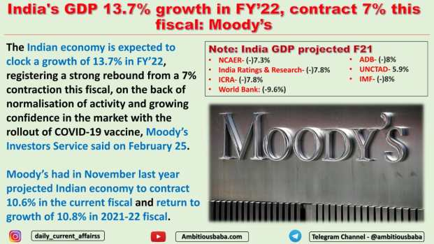 India's GDP 13.7% growth in FY'22, contract 7% this fiscal: Moody's