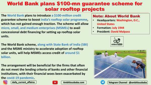 World Bank plans $100-mn guarantee scheme for solar rooftop projects