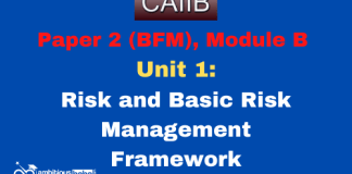 Risk and Basic Risk Management Framework: CAIIB