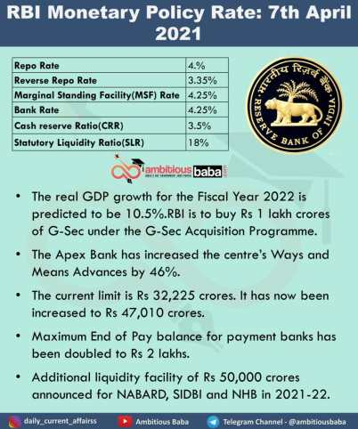 RBI Monetary Policy: 7th April 2021