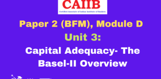 Capital Adequacy- The Basel-II Overview: CAIIB