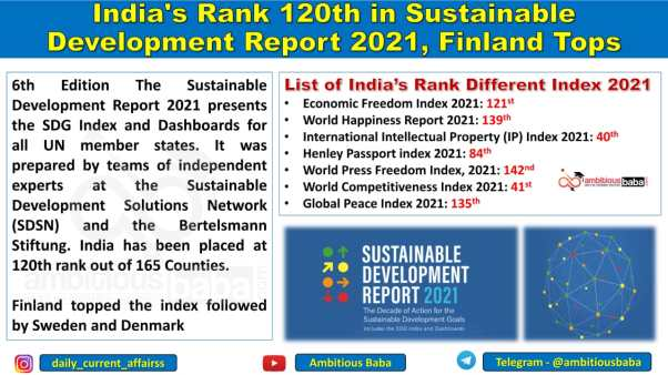 India's Rank 120th in Sustainable Development Report 2021, Finland Tops
