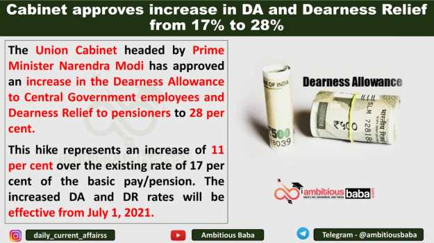 Cabinet approves increase in DA and Dearness Relief from 17% to 28%