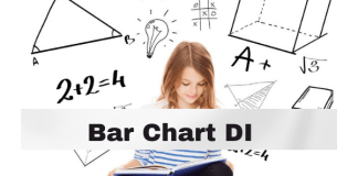 Bar Chart DI Questions and Answers for Banks Exam