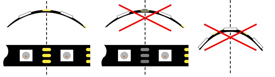 bendable_LEDstrip