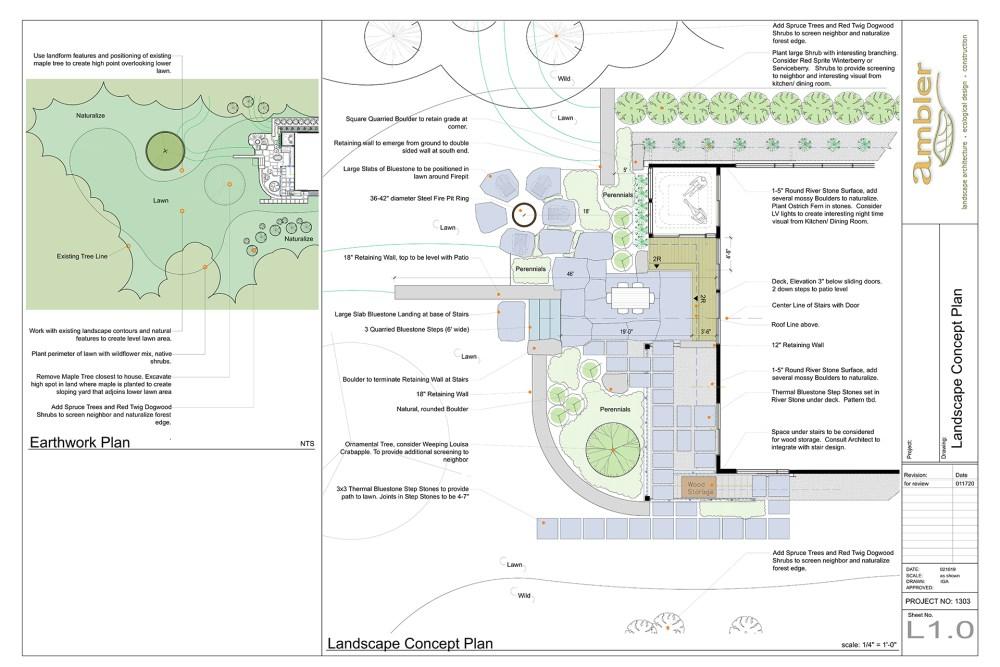 Landscape Concept Plan by Ambler Design