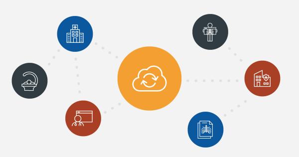 Cloud Image Exchange Diagram